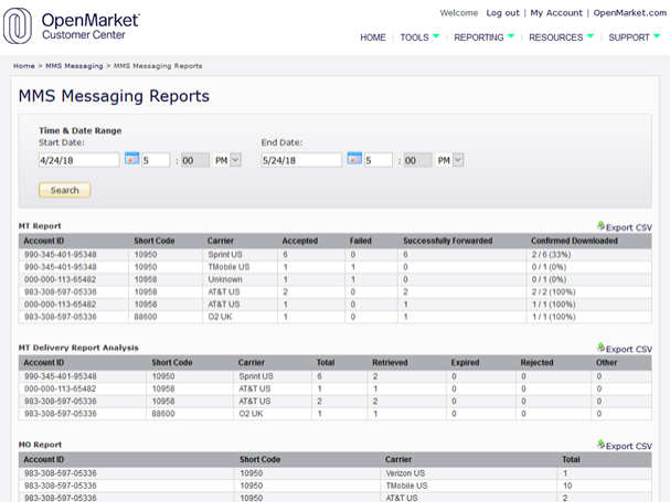 Overview of MMS Messaging Reports