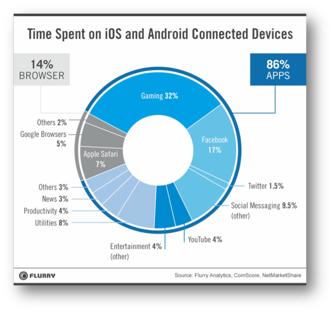 app-categories