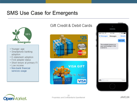 Emergents Gfit Card and Credit Card SMS Use Case