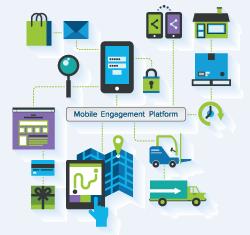 OpenMarket's Mobile Engagement Platform