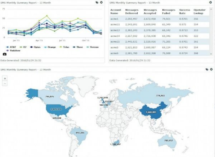 dashboards-and-reporting