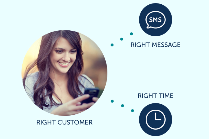 Right Message at the Right Time to the Right Customer