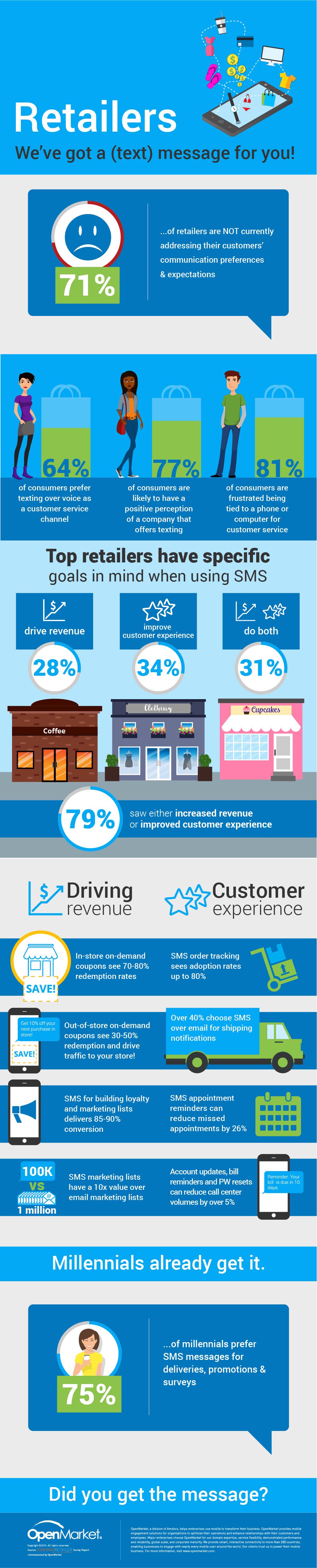 Retailer-Infographic