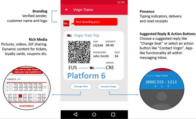 An illustration shows an example RCS message from Virgin Trains, with branding, a mobile boarding pass, and suggested reply and action buttons.