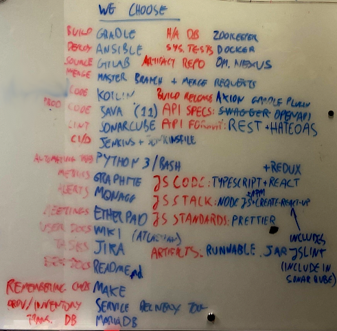 A whiteboard featuring development technology choices